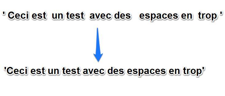 chaine texte avec espaces en trop